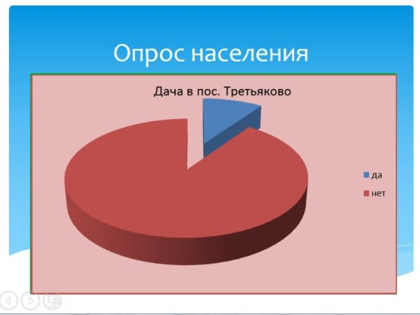 слайд